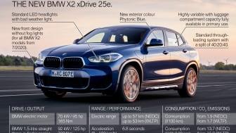 Nya BMW X2 PHEV