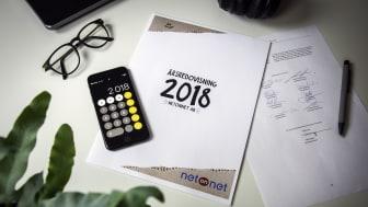 NetOnNet visar en försäljningsökning på 7,5 procent och en vinst på 45,6 Mkr (9,0) under 2018.