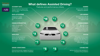 What defines Assisted Driving?