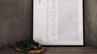 Överskådlig kalender med fakta om svenska råvaror.