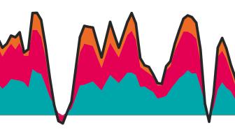Småföretagsbarometern 2021: Efter ett dramatiskt år ser småföretagen en tydlig vändning