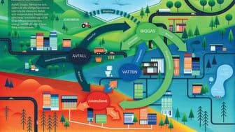 Nytt initiativ synliggör cirkulär ekonomi runt om i landet