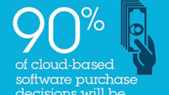 Infographic: 90% of cloud-based software purchase decisions will be made by developers
