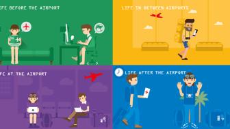 Global Aviation Hackathon - {re}coding aviation