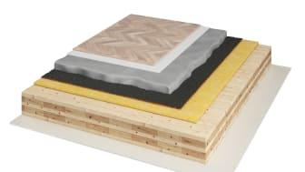 Aprobo AB och Weber ingår samarbete kring golvlösningar på akustikområdet