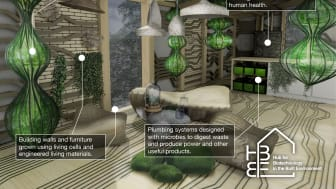 The OME, an experimental biological house
