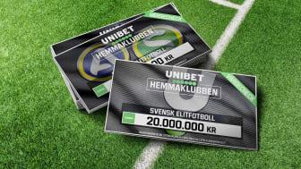 20 miljoner till lagen i Allsvenskan och Superettan – så mycket får din hemmaklubb