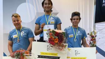 """Förra årets guld-, silver- och bronsvinnare i """"SM för unga plåtslagare 2020""""."""