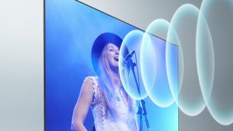 Sony BRAVIA XR_Sound_Position