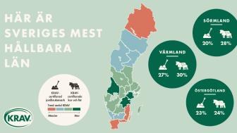 KRAVs hållbarhetsrankning: Värmland bäst på hållbarhet för djur och jordbruk