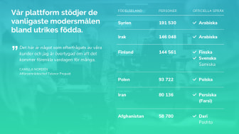 language_facts_mynewsdesk_1920x1080_SV.png