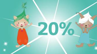 Lukulumo reaches a 20% market share