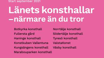 Affisch för Stockholm Art Trail 2021