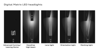 Digital Matrix LED headlights
