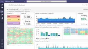 Site24x7 integreras med Microsoft Teams