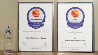 Sigma Technology Group is the Most Recommended Employer in Sweden according to Universum.