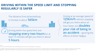 Driving within the speed limit and stopping regulalary is safer (Infographic)