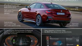 BMW 4-serie Gran Coupe - Highlights Product