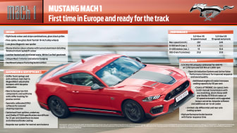 Faktaark Ford Mustang Mach 1