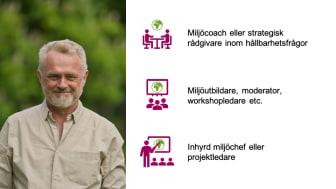 Anders Carlsson är senior miljökonsult och arbetar med Callunas erbjudande om tillfälligt eller långsiktigt stöd inom organisationers miljö- och hållbarhetsarbete.