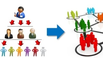 Sociala Intranät och dess affärsmöjligheter