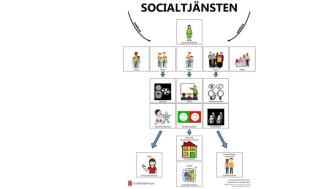 Bildstöd skapar större delaktighet hos barn och unga inom Kumla kommuns socialtjänst