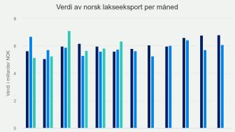 verdi-av-norsk-lakseeksp (4).png