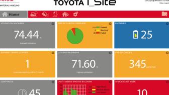 Toyota I_Site - nu med integrerad checklista för daglig tillsyn av truckar