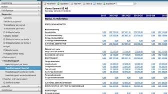 Visma.net bild 2