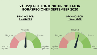 Konjunkturen pekar i rätt riktning för tolv månader