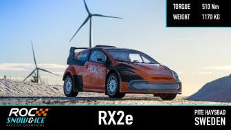 RX2e Technical info graphic.JPG