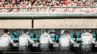 Foto: Daimler AG, Mercedes-Benz Grand Prix Ltd., Gernot Walter