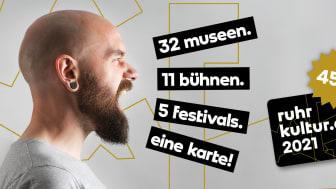 Das Kampagnenmotiv der RuhrKultur.Card 2021
