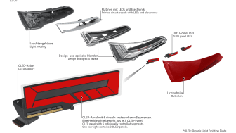 Rear light digital OLED technology