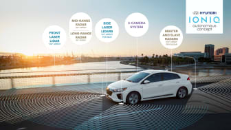 Hyundai viser selvkjørende bil i Las Vegas