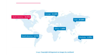 The main image copyright offenders, by continent. Image source: report by Copytrack