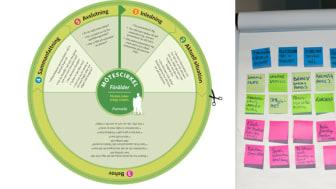 Webbinarium om gemensam planeringsprocess