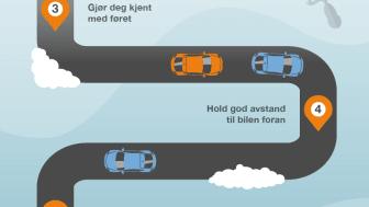 11 viktige tips til kjøring på vinterføre