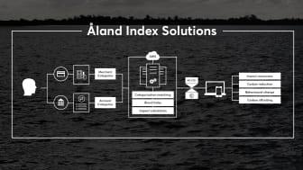 Svenska start-up-bolaget Doconomy erbjuder nu, genom sin nyligen lanserade tjänst Åland Index Solutions, bankers kunder möjligheten att mäta avtrycket av sin konsumtion.