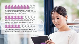 Konsumenterna tar allt fler beslut i mobilen