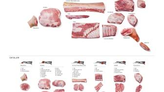Styckningsschema, gris. Ej senaste version