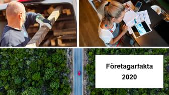 Företagarfakta 2020 – unik inblick i kommunernas företagsklimat