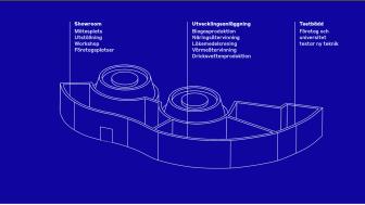 RecoLab produkter och tjänster.png