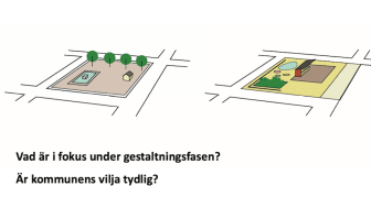 Arkitekturpolicy på gång i Lindesbergs kommun
