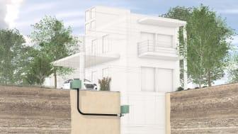 Neben der Wahl der richtigen Wärmepumpe ist die Wahl der korrekten Hauseinführung für die Wärmepumpe essentiell. Ansonsten ist die regelkonforme Abdichtung der die Kellerwand/die Bodenplatte durchringenden Leitungen nicht sichergestellt