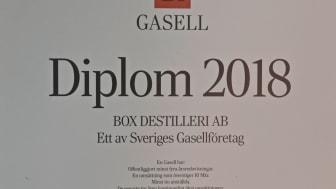 Box Destilleri AB utsett till Gasell-företag 2018