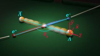 Illustration av hur materia-antimateriaparet ΛΛ‾ bildas vid en elektron-positron-kollision. Bild: Piotr Kupsc.