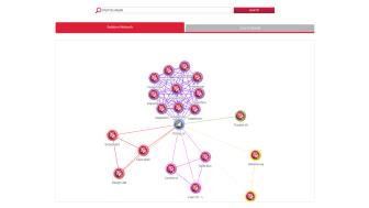 ネットワークグラフ画面イメージ_en-2