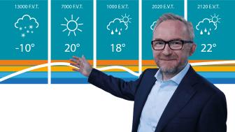 Jesper Theilgaard viser vejrudsigten for en sommerdag i Danmark gennem tiderne.