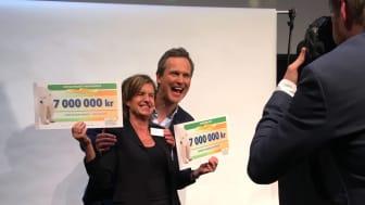 Hand in Hand får 14 miljoner kronor av Svenska Postkodlotteriet